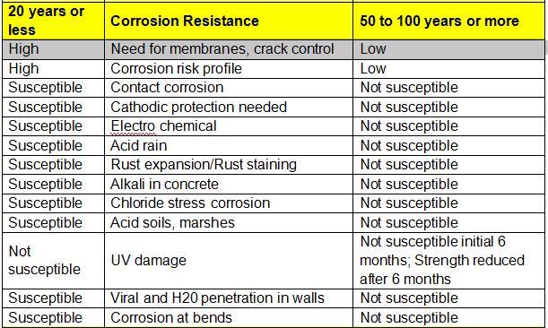 Composite Pultrusions,fiberglass rod,FRP rebar,fence post